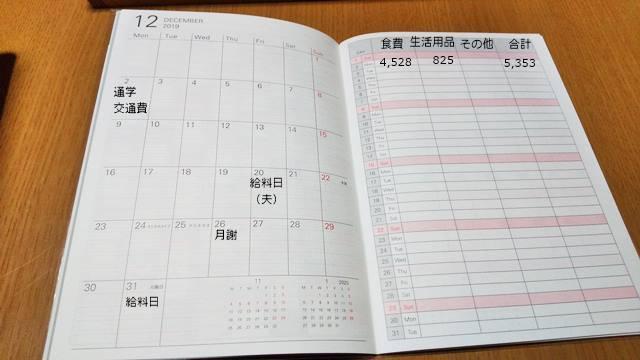 家計簿 使用イメージ